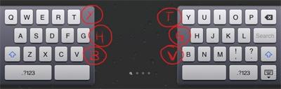 the hidden keys on the iPad keyboard
